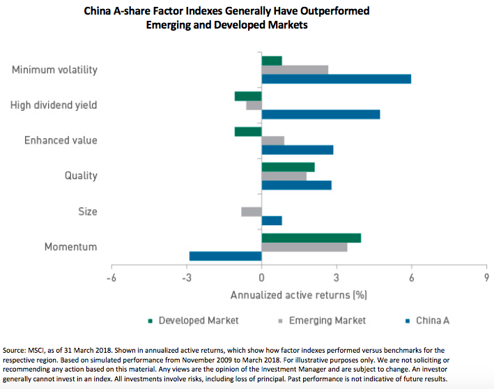 Alpha harvesting: taking a quant approach to China A-Shares