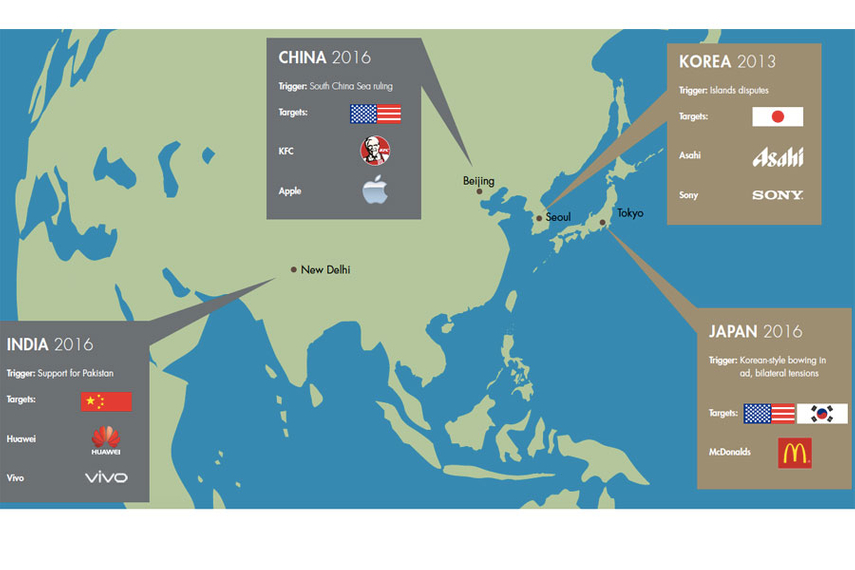 Us Vs Them Asian Brand Nationalism Analysis Campaign Asia - Map of asia vs us