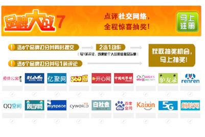 QQ, Baidu, Kaixin and RenRen top Holaba brand war