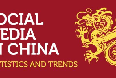 DATA POINTS: Social media statistics and trends in China