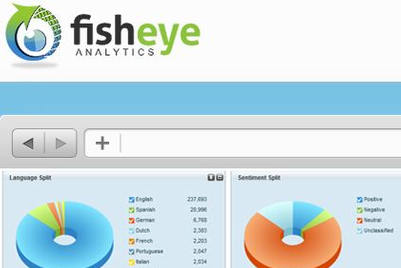 Kantar Media acquires Singapore-based FishEye Analytics