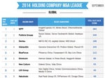 R3 M&A league: September 2014 update