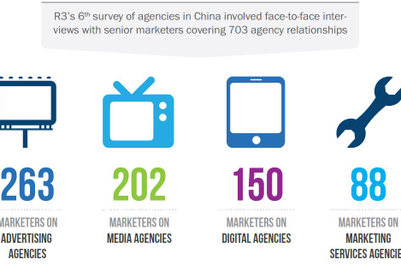 Data: China's advertiser-agency relationships