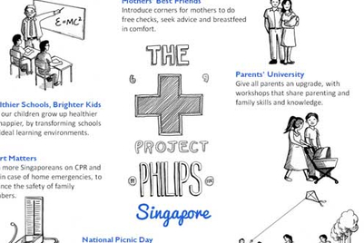 Royal Philips Electronics campaigns to be associated with health and well-being