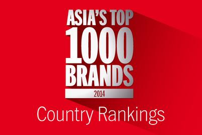 亚洲最佳品牌1000强: 台湾排名公布