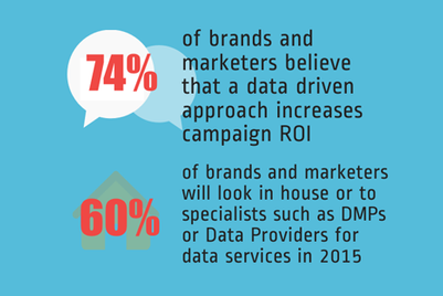 Big-brand budgets to flow to programmatic in 2015: MediaQuark