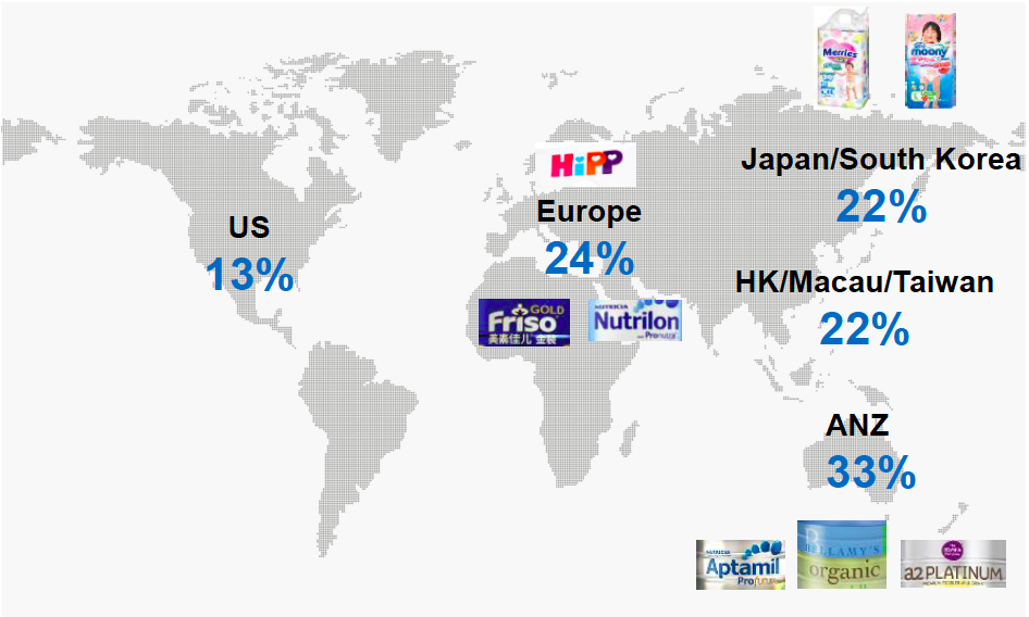 Baby food and products bought by Chinese consumers, by region