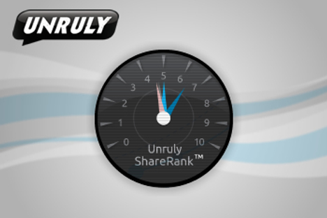 Unruly brings virality prediction algorithm to Australia