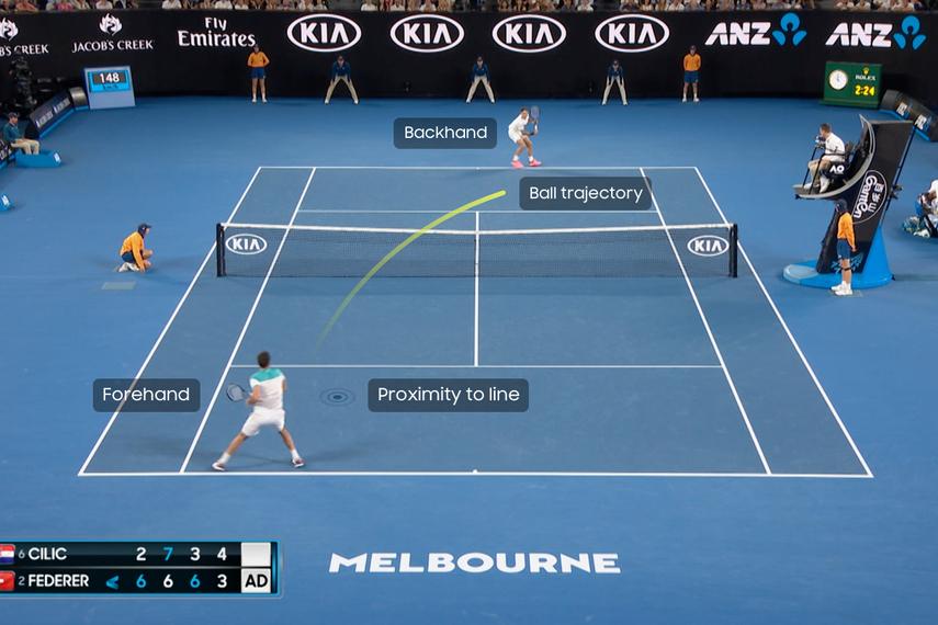 Tennis Australia launches audio stream to allow blind to follow sport