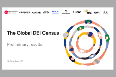 'Stark' results of ad industry's first global inclusion census