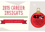 Four in 10 marketers will look for a new job next year: Font