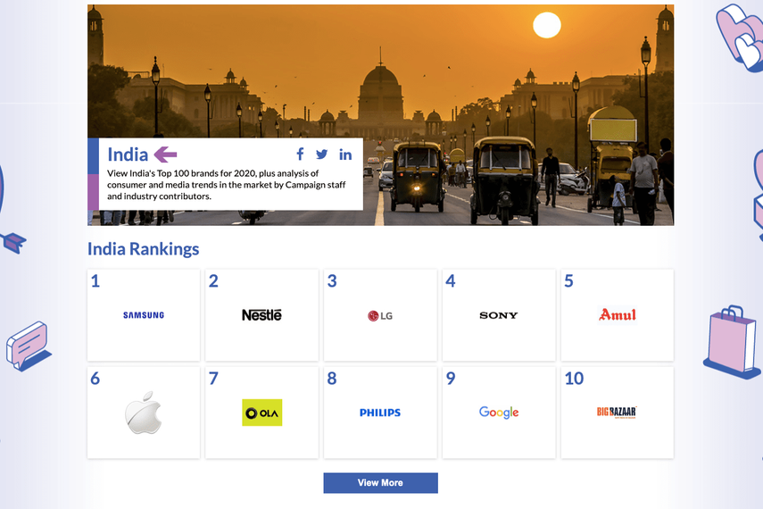 India's top 100 brands: Few local brands make the cut
