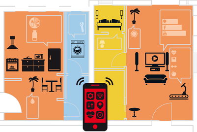The internet of things: Opportunities and risks for connected brands