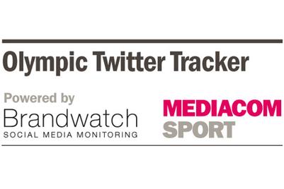 Olympic sponsorship paying off for Coca-Cola, backfiring on McDonald's: Mediacom