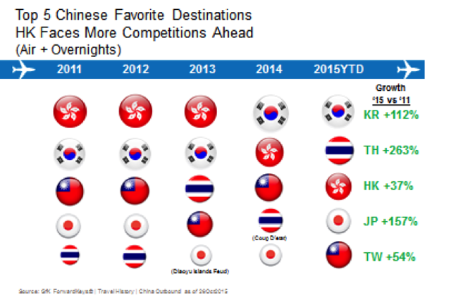 research on chinese luxury outbound tourism It is expected that china's outbound travel market the chinese luxury traveler 2013 how big is china's luxury travel market source: hurun research.