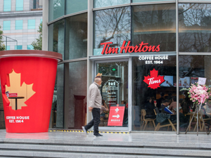 What chance does Tim Hortons have in China?