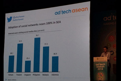Zalora, Samsung digital strategies revealed: ad:tech Asean