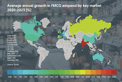 India, China to lead global FMCG adspend through 2023