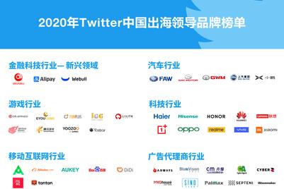 Twitter年度总结:中国品牌出海企业成功案例