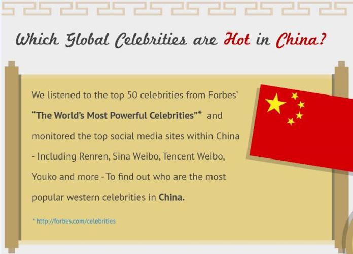 勒布朗•詹姆斯成中国社群网站人气之王