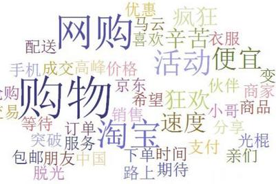 "DATA POINTS:三分之二中国消费者满意今年""双十一""购物体验"