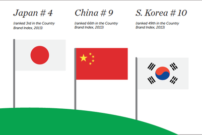 "DATA POINTS:""中国制造""的涵义今非昔比"