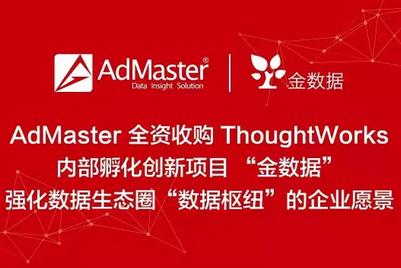 精硕科技全资收购ThoughtWorks内部孵化创新项目