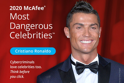 Cristiano Ronaldo replaces Mahendra Singh Dhoni as most dangerous celebrity to search for online in India