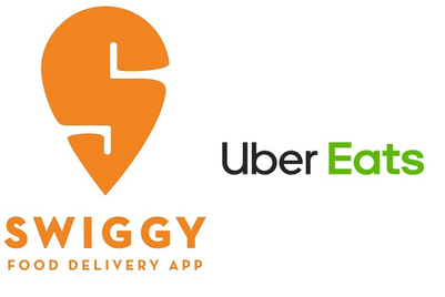 Talkwalker's Battle of the Brands: Swiggy Vs UberEats