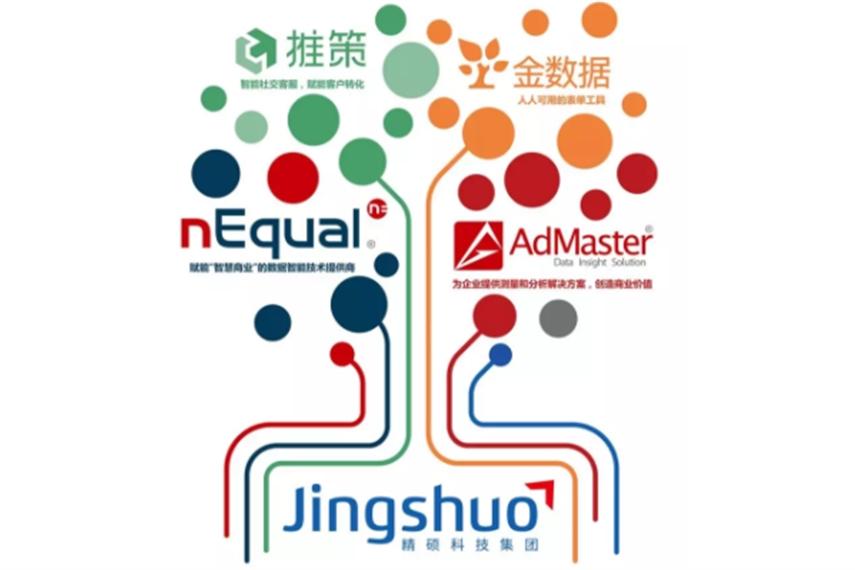 精硕科技创建四个全新事业部