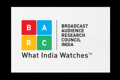 Television ad volumes in India dipped by 3% in 2020: BARC India report
