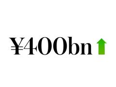 China RRR cut releases Rmb400 billion
