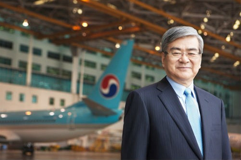 Korean Air Lines bond grounded