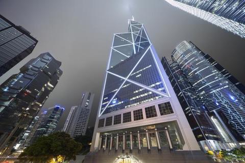 Chinese perpetual bonds: capital idea