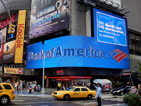 Most active online: Bank of America