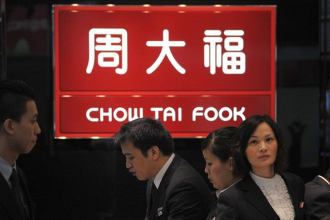 Long-term holder exits Chow Tai Fook Jewellery through $103 million block