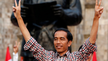 Indonesia: a slippery road to recovery