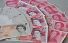 Don't expect Europe's renminbi progress to be fast